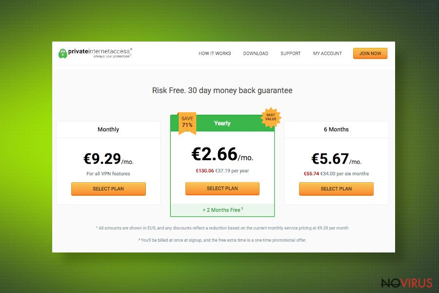 Pricing of Private Internet Access VPN
