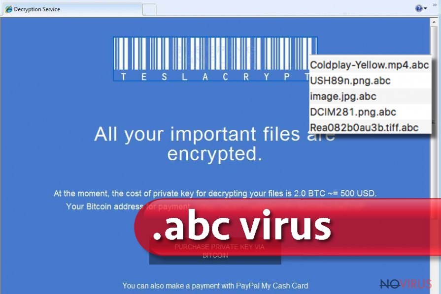 .abc file extension virus