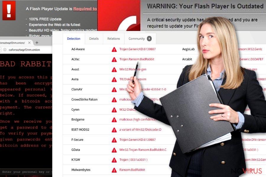 Bad Rabbit ransomware