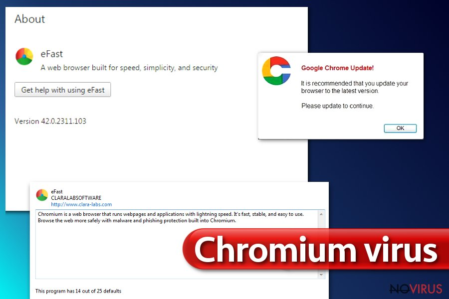 Examples of Chromium virus