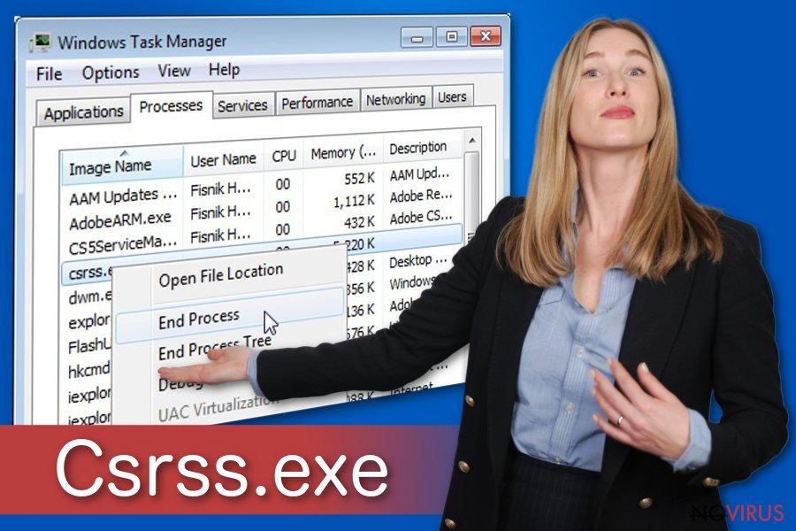 Csrss.exe virus