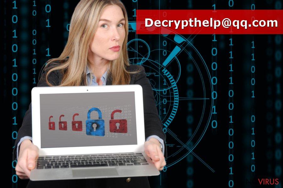 Decrypthelp@qq.com ransomware screenshot