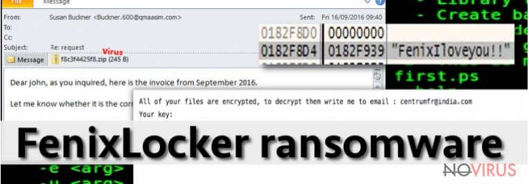 The example of FenixLocker virus