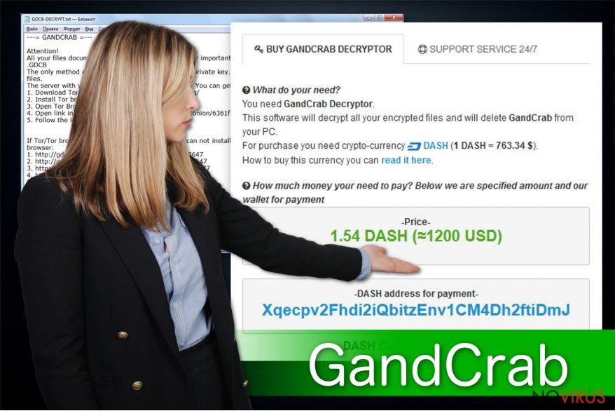 GandCrab ransomware virus image
