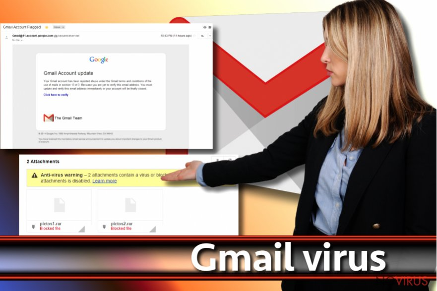 The demonstration of Gmail virus variations