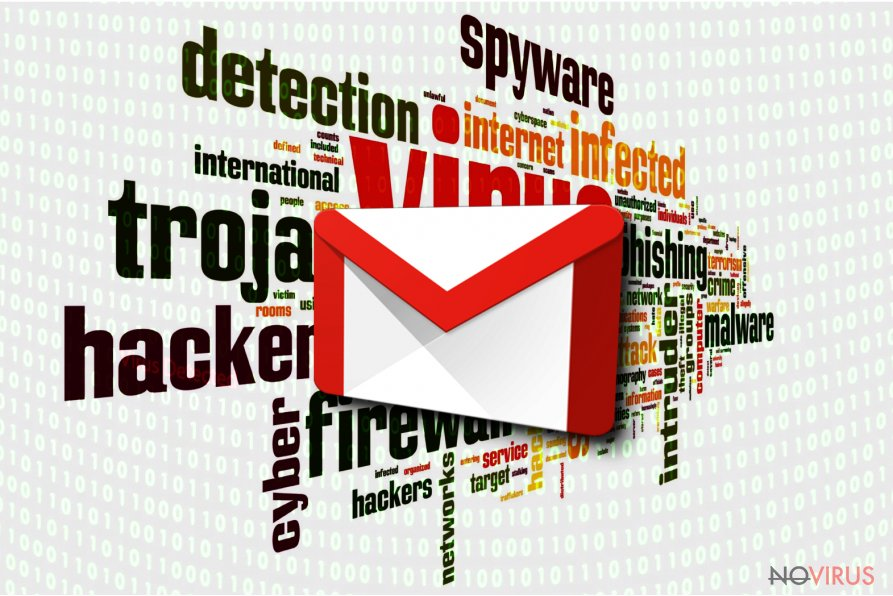 Gmail virus example