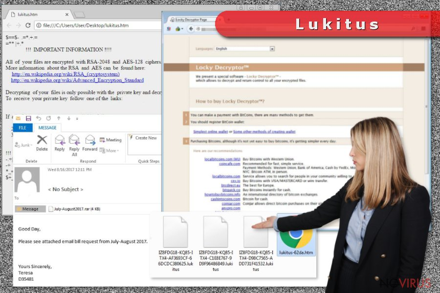 The picture of Lukitus ransomware attack