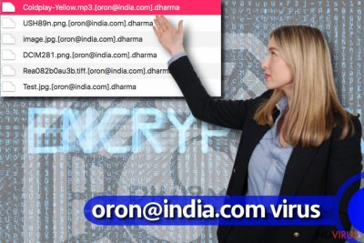 oron@india.com ransomware virus