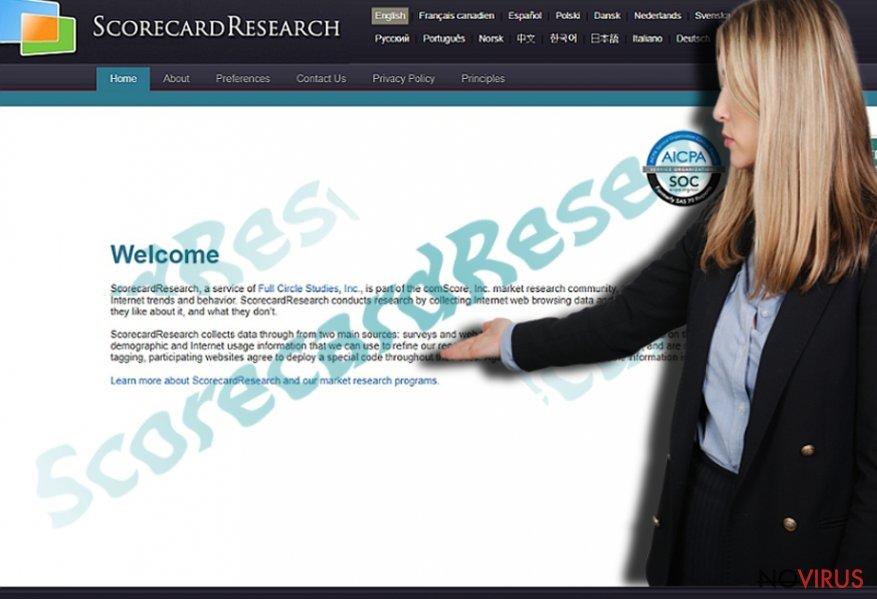 ScorecardResearch.com screenshot