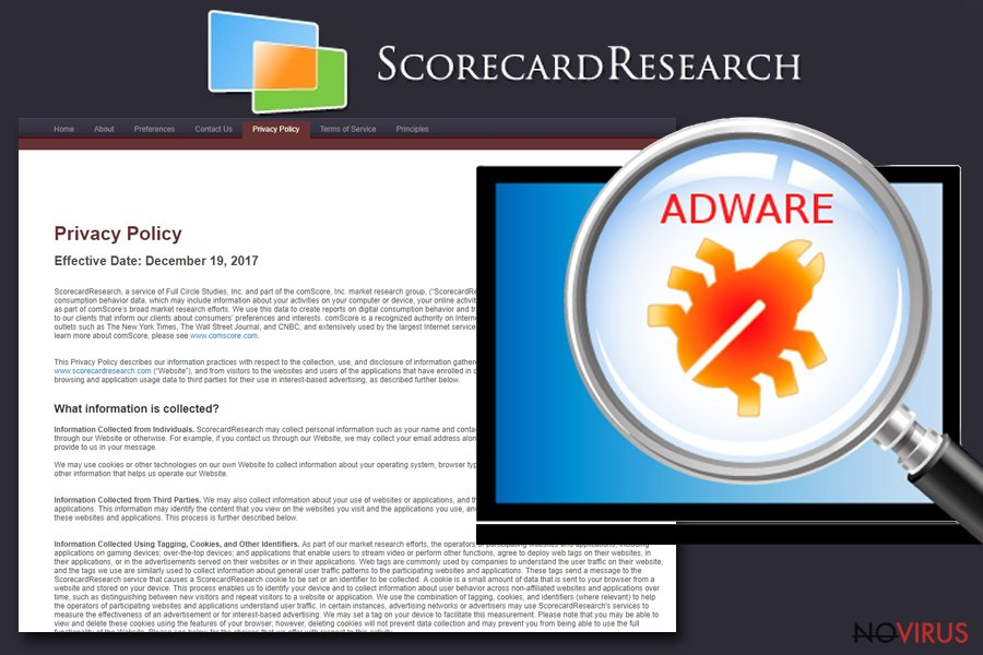 ScorecardResearch.com screenshot