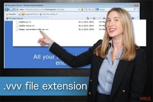 .vvv File Extension virus